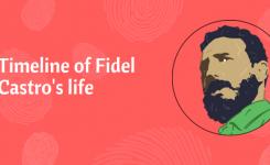 Timeline of Fidel Castro's life