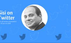 Sisi on Twitter, Interactive Dashboard