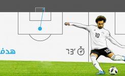 «6 تسديدات وهدفين» .. تحليل لما قدمه محمد صلاح في كأس العالم